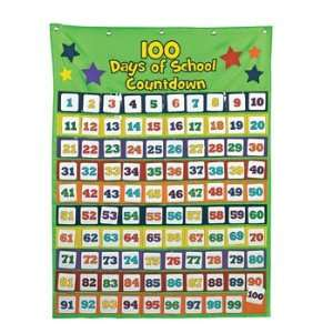 Chart   Teacher Resources & Flip & Pocket Charts Office Products