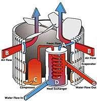 Hayward HeatPro hp21104 swimming pool electric heat pump HP21104T 110K