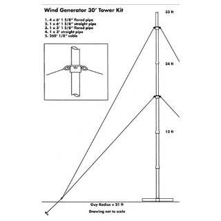 Sunforce 44444 12 Volt 400 Watt Wind Generator Automotive