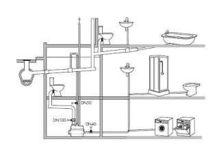 SFA SANITRIT  SANICUBIC 3 PRO   Stazione di sollevamento acque