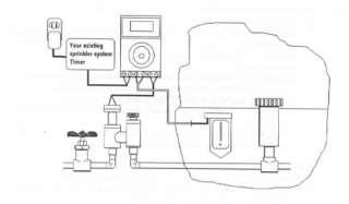 For Sprinkler System Save Water Valve Control Garden Lawn